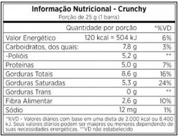 tabelachocolateproteico